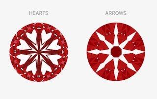 Diamanti taglio cuori frecce
